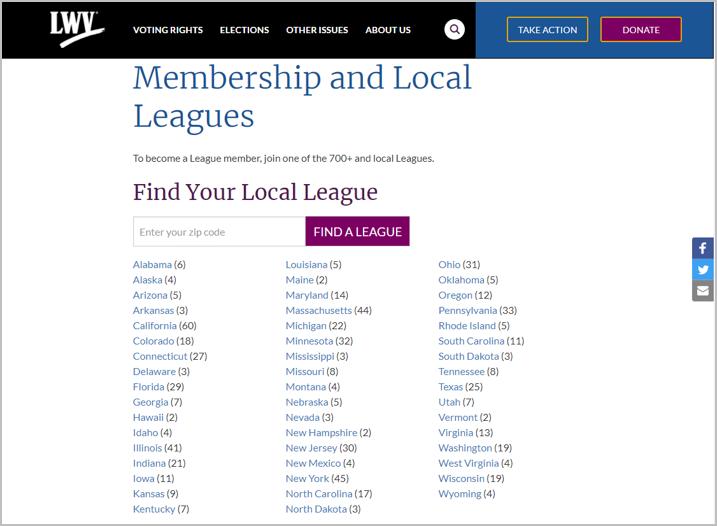 A summary list of LWV's local leagues